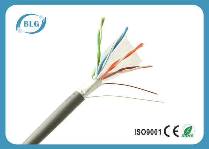 Terrific High Performance Ftp Cat5E Computer Network Cable With Polyester Wiring Digital Resources Spoatbouhousnl