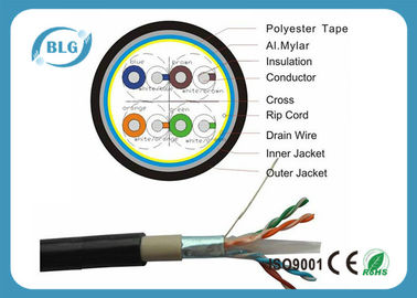 China Dual Layer Jacket Cat6 LAN Cable Outdoor FTP Al Foil Shielded PVC PE Material distributor